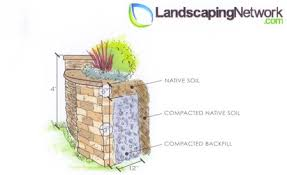 Designing Retaining Walls Stagger Wall Design - Design of a retaining wall