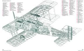 royal aircraft factory s e 5 1916 onwards s e 5 s e 5a s e 5b
