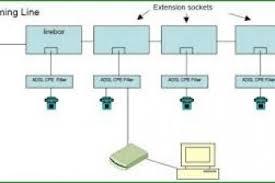 bt home hub 3 wiring diagram wiring diagram