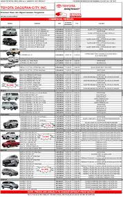 toyota vehicles price list january 2017 price list toyota dagupan city inc toyota dagupan
