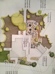 Home Decor Magazines Free Download by 15 Best Garden Design Layout Garden Designs Layouts Pdf