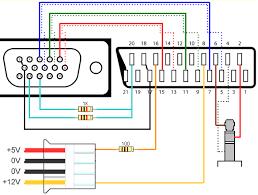 video cable schematics