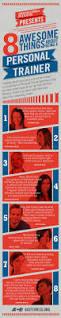 Best 25 Certified Personal Trainer Ideas On Pinterest Find