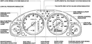 honda crv 2009 warning lights on dashboard a yellow warning light on the left hand lower dash is on and i don t