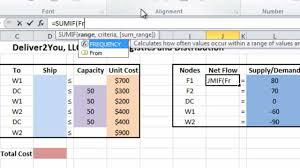 Schedule Of Values Spreadsheet Deliver2you Product Logistics And Distribution Using Excel Youtube