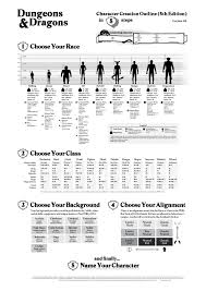 102 best d u0026d character sheets images on pinterest character