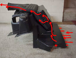 c4 corvette cold air intake slp cold air intake highly scientifically controlled