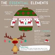 Christmas Sweater Meme - your ugly christmas sweater guide rentcafe rental blog