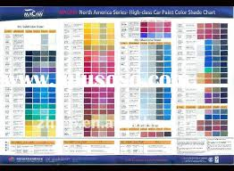 nc acrylic pu car paint color chart for sale price china