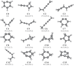 insights into hydrocarbon chain and aromatic ring formation in the