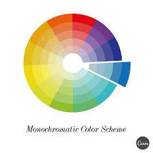 Color Palette Examples by 6 Steps To Build A Memorable Brand Color Palette U2013 Design