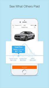 Used Car Price Estimation by Truecar The Car Buying App Find Used Cars