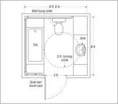 strip u003dall ada bathroom design on residential ada bathroom floor