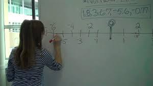 Placing Decimals On A Number Line Worksheet Ordering Negative And Positive Decimals On A Number Line Youtube