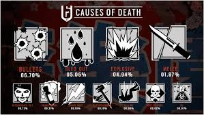 Rainbow Six Siege Operators In Rainbow Six Siege Infographic Reveals The Most Common Causes Of