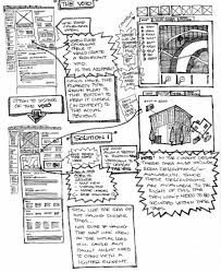 8 best b wireframe sketch images on pinterest sketches