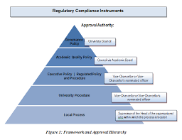 policy and procedure framework