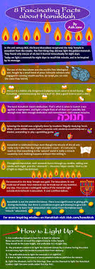 best 25 hanukkah traditions ideas on hannukah happy