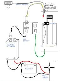 house wiring using inverter u2013 readingrat net
