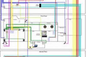 wiring diagram for a 3 bedroom house wiring diagram