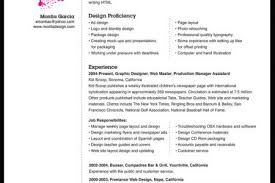 Resume For Teenagers How To Right A Resume For A First Job Write Your Summary