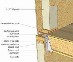 structural insulated panels house plans structural insulated panels sips all you want to know