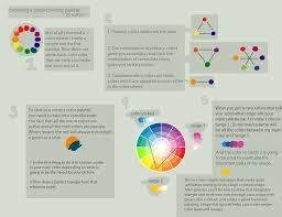 color palette tutorial by milkpoo on deviantart