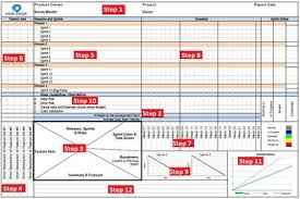 Agile Project Management Excel Template Summary Of The One Page Project Manager Communicate And