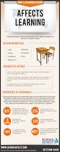 how classroom design affects learning infographic e learning