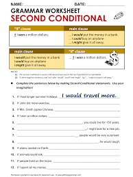 Intensive And Reflexive Pronouns Worksheet English Grammar Second Conditional Www Allthingsgrammar Com Second