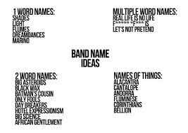 Ideas With A Name Pat Mills And Harry Simmons A2 Media Band Name Ideas