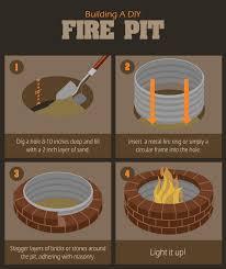 Firepit Plans Amazing Pits Designs Pictures Design Ideas Laphotos Co