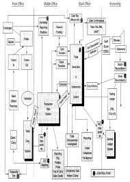 Floor Plan Of A Bank by A New Internal Data Measure For Operational Risk A Case Study Of