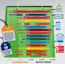 thanksgiving and black friday hours and sales timeline for kmart