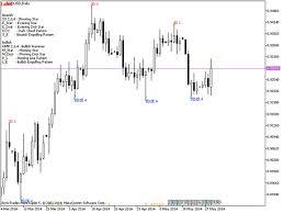 reversal pattern recognition indicators japanese candlestick patterns doji candlestick