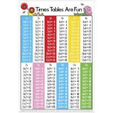 Printable Times Table Chart 15 Times Table Chart Real Fitness
