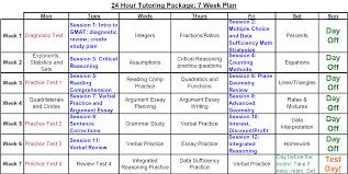 Pcat Essay Samples Gmat Sample Tutoring Plan Next Step Test Preparation