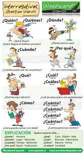 interrogativos en español question words in spanish grammar by
