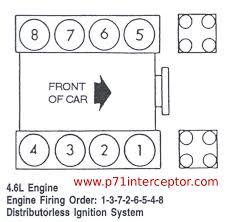 ford crown victoria 4 6l firing order