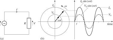 ac current calculator wiring diagram components
