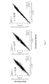patente us20070154931 genes associate with progression and
