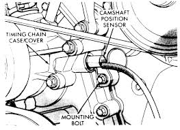 dodge dakota camshaft position sensor land rover discovery 2 5 1995 auto images and specification