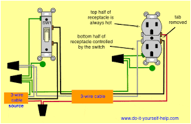 wiring a switched outlet diagram gooddy org