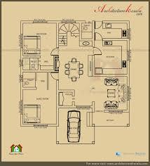 Home Interior Design Ideas Kerala by Home Decor Plan Interior Designs Ideas Plans Planning Software