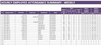 Attendance Sheet Template Excel Attendance Policy Template Education Qld Gov Au Sle Attendance