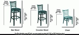 36 Inch Bar Stool Home Design Captivating Bar Stool Measurements For Height How To