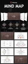 Blank Road Map Template by Best 25 Mind Map Template Ideas On Pinterest Mind Map Art Mind