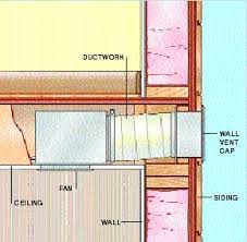 sidewall bathroom exhaust fans pictures through the wall bathroom exhaust fan keep on duct venting
