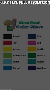Color Meanings Chart by Bedroom Color And Mood Color Psychology In Logo Design Color
