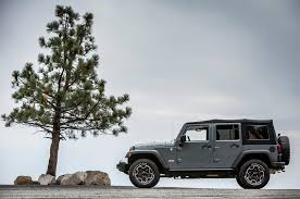 2014 jeep rubicon high resolution wallpaper is hd wallpaper for
